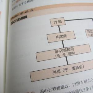 【行政機関 事務部門】