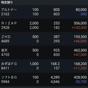 2019/12/11   本日の成績