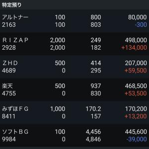 2019/12/16  今日の成績(^-^)V