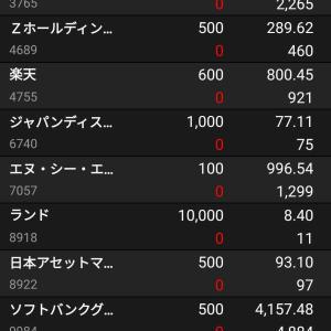今日の成績  2020/1/22   日経平均24031円