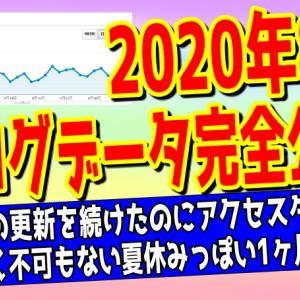 【2020年8月】ブログ収入公開【150日連続で記事更新中】