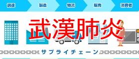 *武漢肺炎】自動車やアパレル 電子関連など工場閉鎖で揺れるサプライチェーン