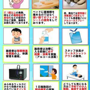 コロナウイルス 対策ポスター