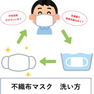 不織布マスクの洗い方は中性洗剤+αがポイント!洗濯機・熱湯は避けるべし