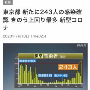 東京都コロナ患者243人!