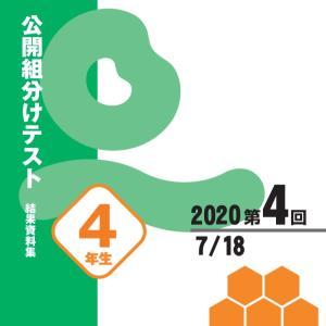【最終結果】四谷大塚 組分けテスト 小4 7月