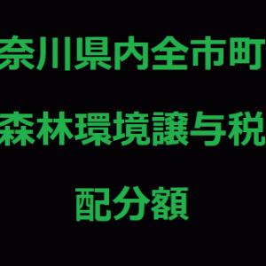 神奈川県全市町村/森林環境譲与税配分試算資料を入手/山北町は2025年に累計1億円超/県内町村では最高額
