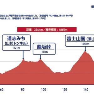 2020東京オリンピック マラソン/競歩、札幌開催決定。ロードレースは大丈夫??