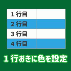 【エクセル】行や列に1行おき(交互)に色を付ける方法
