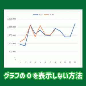 【解決】エクセルのグラフで0を表示しない/非表示にする方法