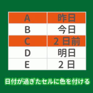 【エクセル】日付が過ぎたらセルの色を変える・付ける方法
