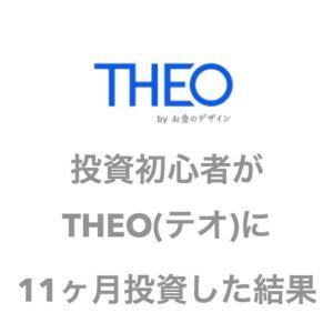【30代の資産運用】ロボット投資THEO(テオ)の11ヶ月の実績