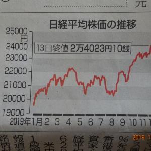 今後の株価の行方・経済記事まとめ~今が買い時・素人ほど「インデクッス投資」に手を出すべき理由~
