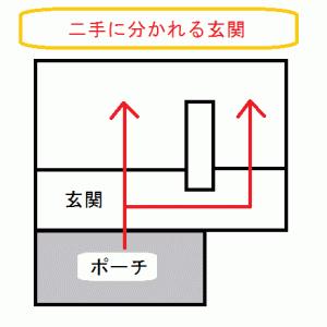 玄関の間取り~二手に分かれる玄関~