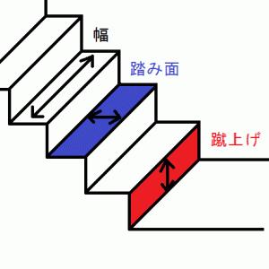 タイルデッキの階段の位置と形について