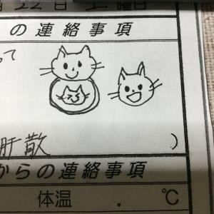 【脳トレ】もし、我が家に猫がいたら… <猫の日><脳トレ><認知症>