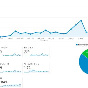 【ブログレビュー】初心者ブロガーのブログ結果報告!12月度の結果と分析内容
