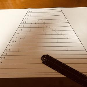 ラップハープの楽譜の書き方