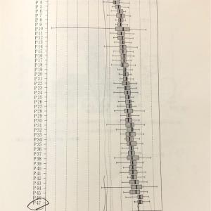 【2020センター速報】話題の問題ピックアップ!2日目