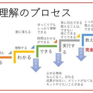 コミュニケーション!028!SNS!