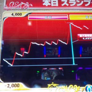 リゼロ456円、結果発表ーー