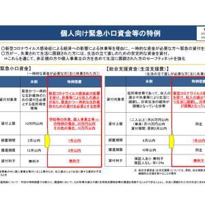 【非正規雇用もOK】コロナによる休業・失業者への救済制度(特例貸付)