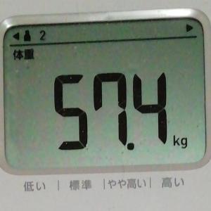 2019年12月6日 24日目 体重増加