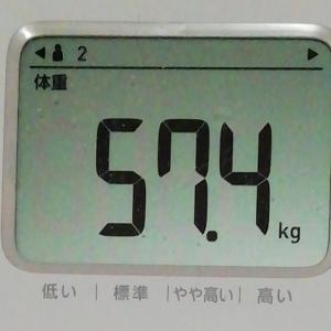 2019年12月8日 26日目 食欲増加になった ショックだったこと