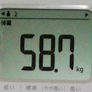 2019年12月10日 28日目 増加中、12月最高体重更新