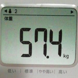 2019年12月15日 33回目 体重の計り方は?
