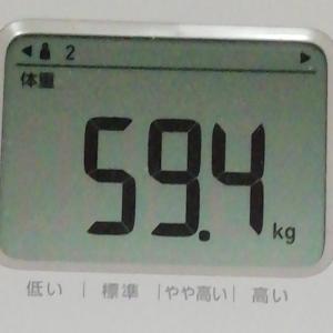 2020年 1月5日 54日目 お正月3日間の体重の結果