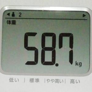 2020年1月9日 58日目 なかなか減らない体重