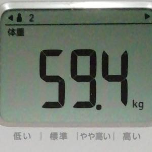 2020年1月12日 61日目 また増えた体重・・・。