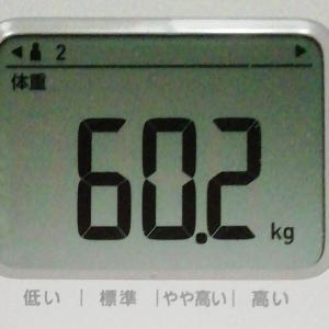 2020年1月16日 65日目 体重の波模様