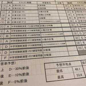 漢字がひどい&算数の進め方