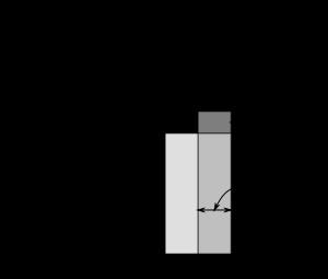 ヒーター温度のPID制御 – 速度型制御アルゴリズム