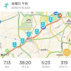 東京マラソン2020に向けて