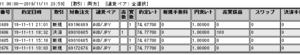 ループイフダン検証_5日目_20191111