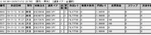 ループイフダン検証_6日目_20191112