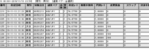 ループイフダン検証_7日目_20191113