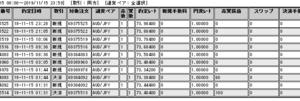 ループイフダン検証_9日目_20191115