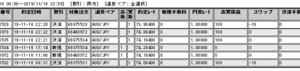 ループイフダン検証_11日目_20191118