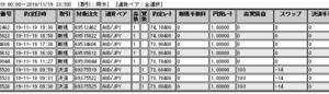 ループイフダン検証_12日目_20191119<br />