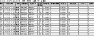 ループイフダン検証_13日目_20191120
