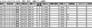 ループイフダン検証_18日目_20191126