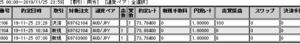 ループイフダン検証_17日目_20191125