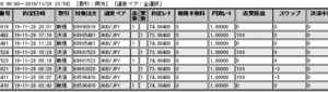 ループイフダン検証_20日目_20191128