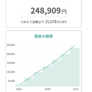 tumiki証券のつみたてNISAを検証_7ヶ月経過