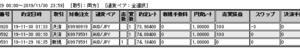 ループイフダン検証_21日目_20191129