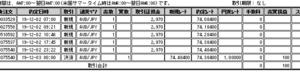 ループイフダン検証_22日目_20191202